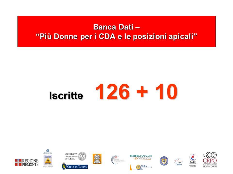 Iscritte 126 + 10 Banca Dati – Più Donne per i CDA e le posizioni apicali