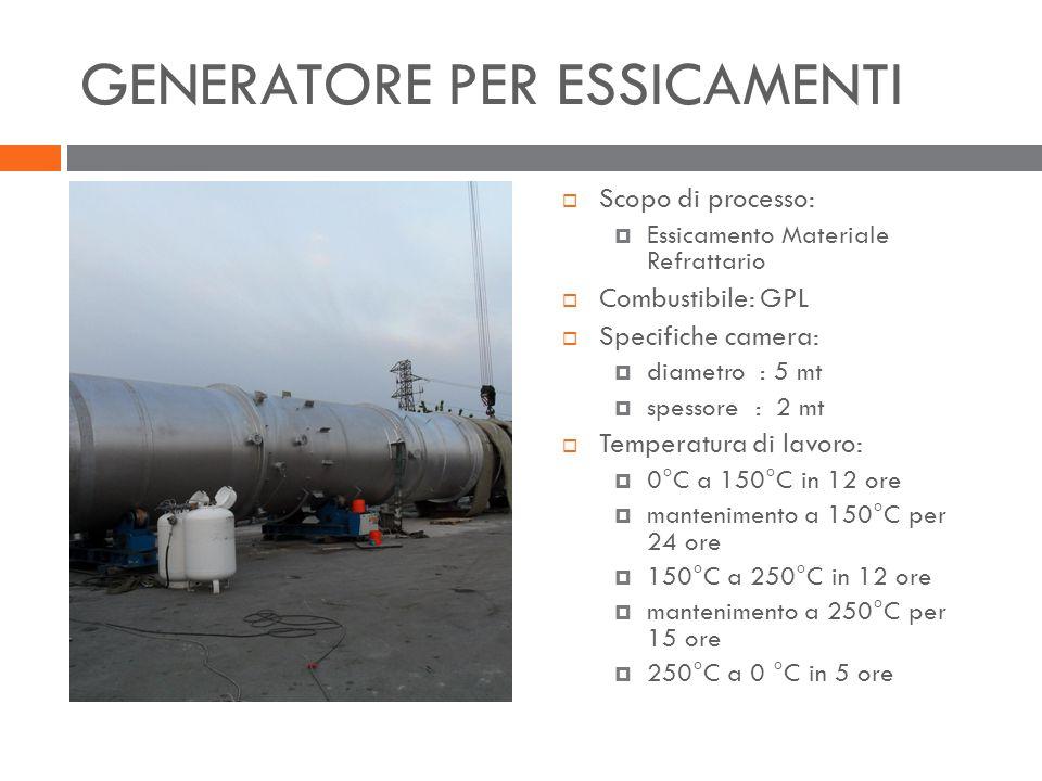 GENERATORE PER ESSICAMENTI  Scopo di processo:  Essicamento Materiale Refrattario  Combustibile: GPL  Specifiche camera:  diametro : 5 mt  spess