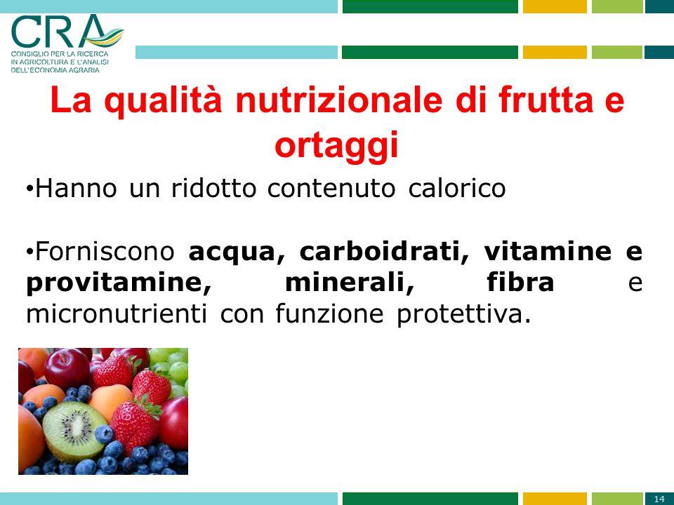14 La qualità nutrizionale di frutta e ortaggi Hanno un ridotto contenuto calorico Forniscono acqua, carboidrati, vitamine e provitamine, minerali, fi