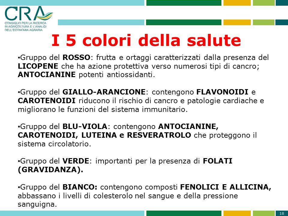 18 I 5 colori della salute Gruppo del ROSSO: frutta e ortaggi caratterizzati dalla presenza del LICOPENE che ha azione protettiva verso numerosi tipi