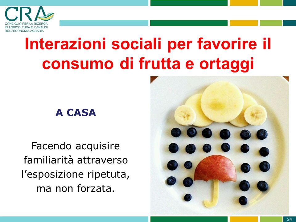 24 Interazioni sociali per favorire il consumo di frutta e ortaggi A CASA Facendo acquisire familiarità attraverso l'esposizione ripetuta, ma non forz