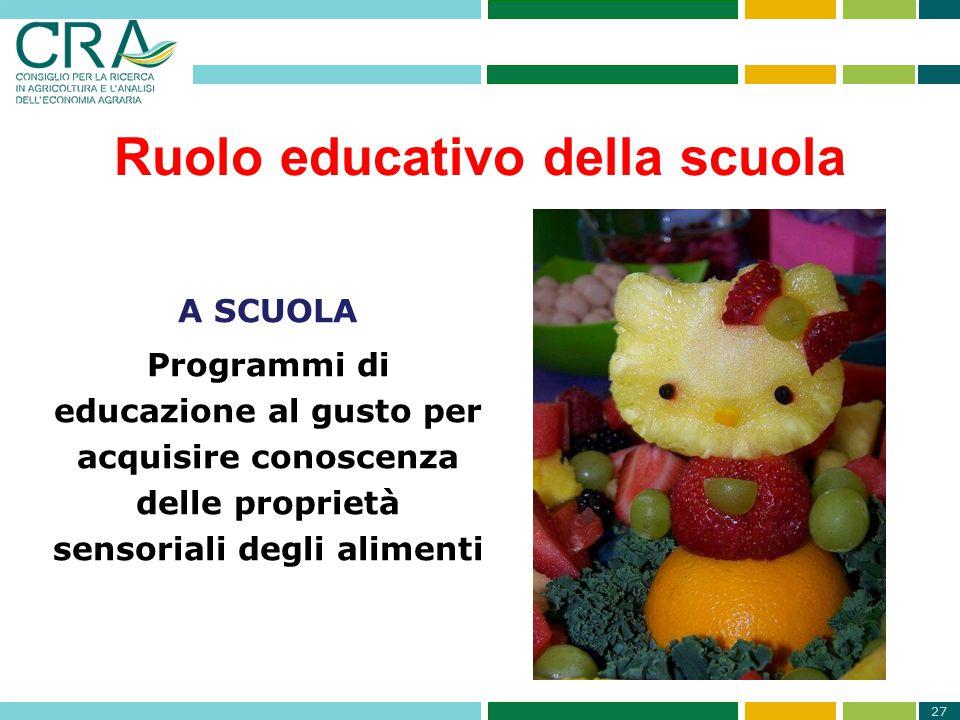 27 Ruolo educativo della scuola A SCUOLA Programmi di educazione al gusto per acquisire conoscenza delle proprietà sensoriali degli alimenti