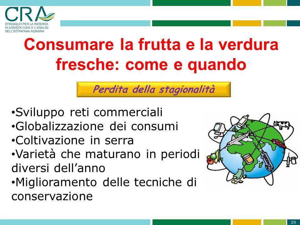 29 Consumare la frutta e la verdura fresche: come e quando Sviluppo reti commerciali Globalizzazione dei consumi Coltivazione in serra Varietà che mat