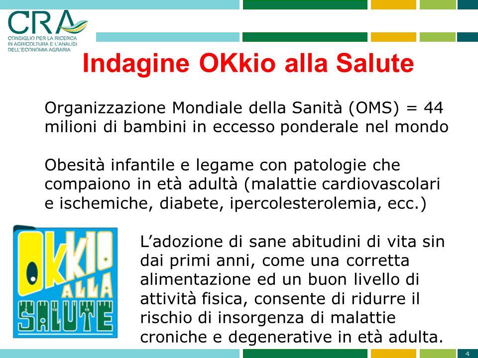 4 Indagine OKkio alla Salute Organizzazione Mondiale della Sanità (OMS) = 44 milioni di bambini in eccesso ponderale nel mondo Obesità infantile e leg