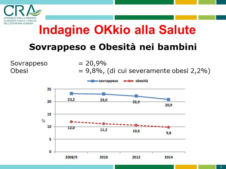 5 Indagine OKkio alla Salute Sovrappeso e Obesità nei bambini Sovrappeso = 20,9% Obesi = 9,8%, (di cui severamente obesi 2,2%)