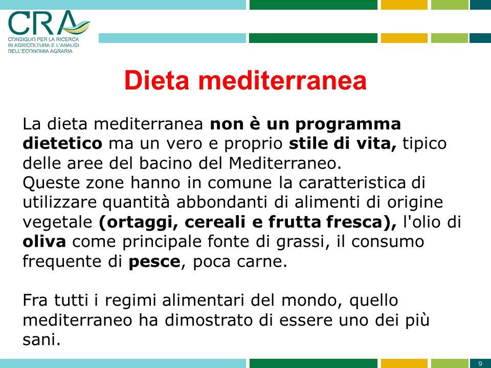 9 Dieta mediterranea La dieta mediterranea non è un programma dietetico ma un vero e proprio stile di vita, tipico delle aree del bacino del Mediterra