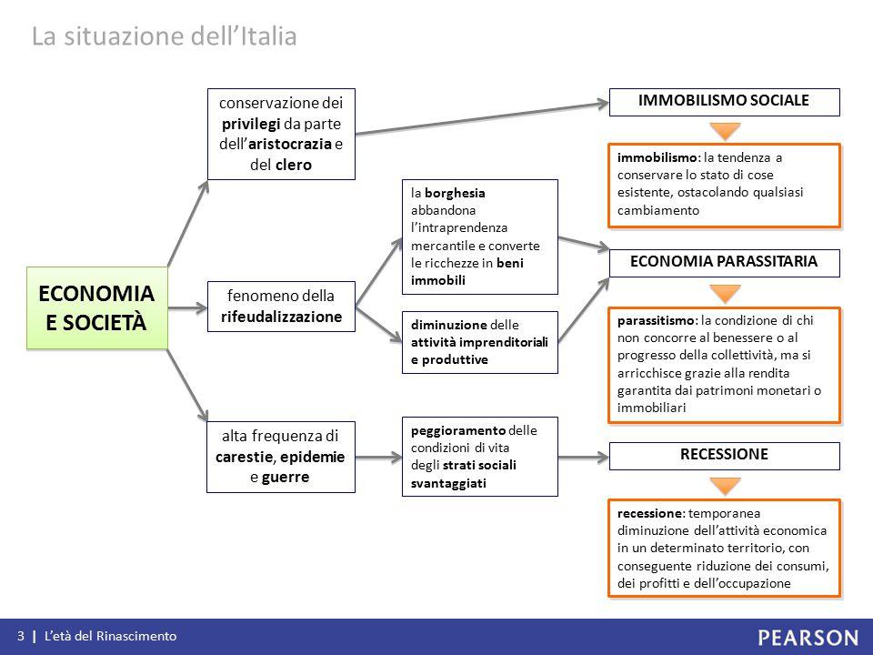 3 | L'età del Rinascimento La situazione dell'Italia la borghesia abbandona l'intraprendenza mercantile e converte le ricchezze in beni immobili fenom