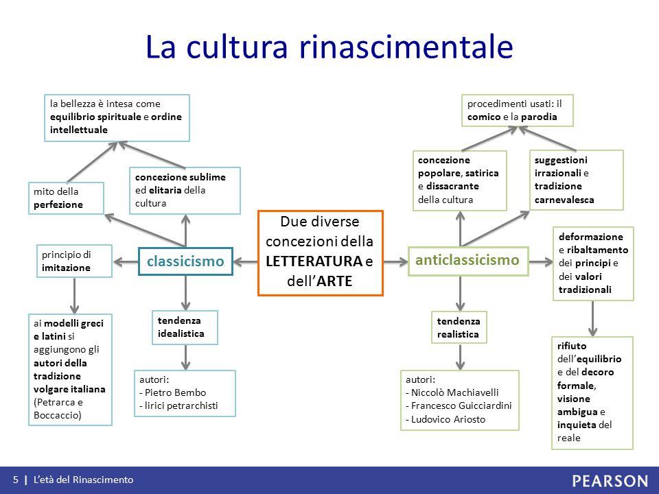 La cultura rinascimentale 5 | L'età del Rinascimento classicismo anticlassicismo concezione sublime ed elitaria della cultura mito della perfezione la