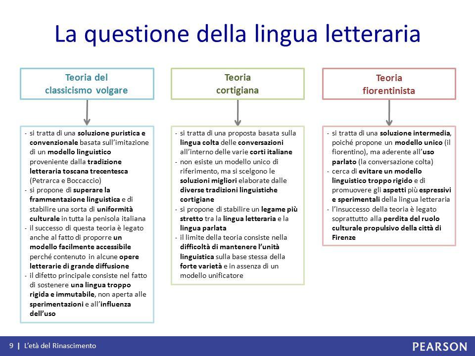 - si tratta di una soluzione puristica e convenzionale basata sull'imitazione di un modello linguistico proveniente dalla tradizione letteraria toscan