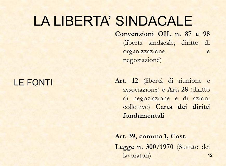 12 LA LIBERTA' SINDACALE LE FONTI Convenzioni OIL n. 87 e 98 (libertà sindacale; diritto di organizzazione e negoziazione) Art. 12 (libertà di riunion