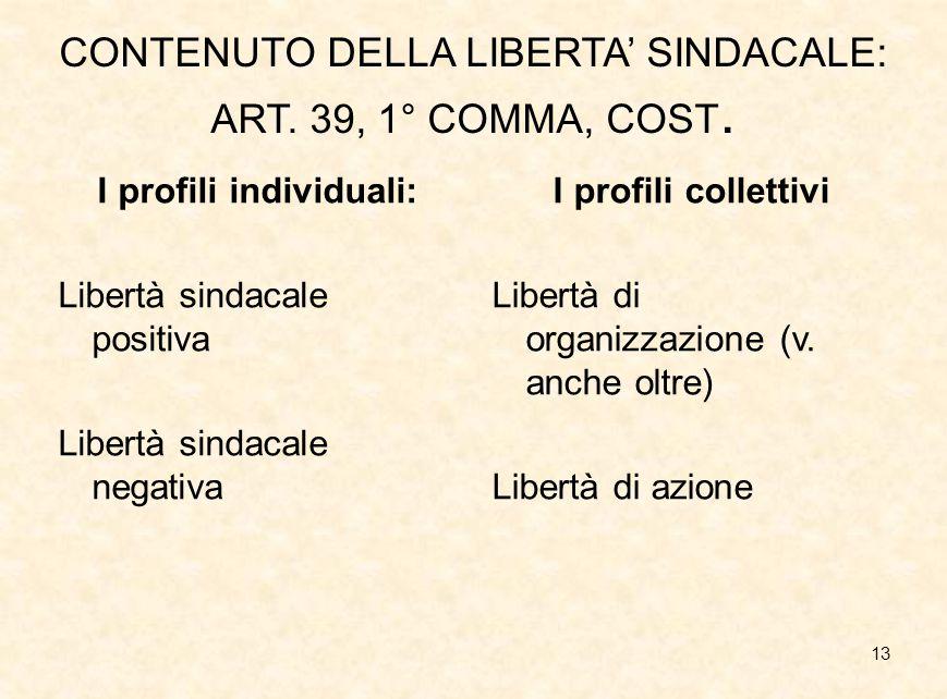 13 CONTENUTO DELLA LIBERTA' SINDACALE: ART. 39, 1° COMMA, COST. I profili individuali: Libertà sindacale positiva Libertà sindacale negativa I profili
