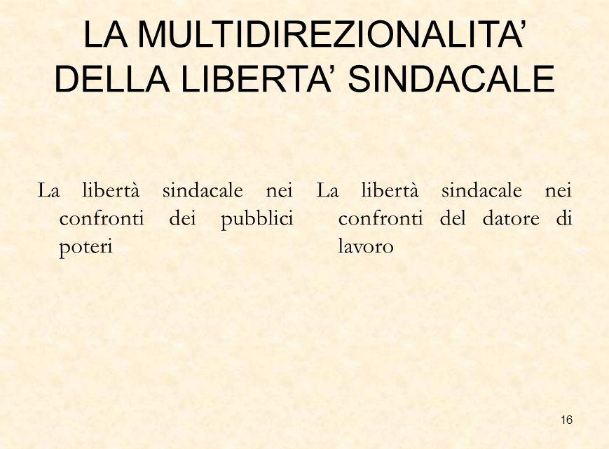 16 LA MULTIDIREZIONALITA' DELLA LIBERTA' SINDACALE La libertà sindacale nei confronti dei pubblici poteri La libertà sindacale nei confronti del dator