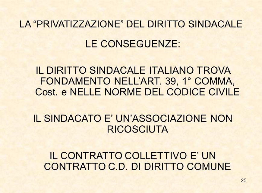 """25 LA """"PRIVATIZZAZIONE"""" DEL DIRITTO SINDACALE LE CONSEGUENZE: IL DIRITTO SINDACALE ITALIANO TROVA FONDAMENTO NELL'ART. 39, 1° COMMA, Cost. e NELLE NOR"""