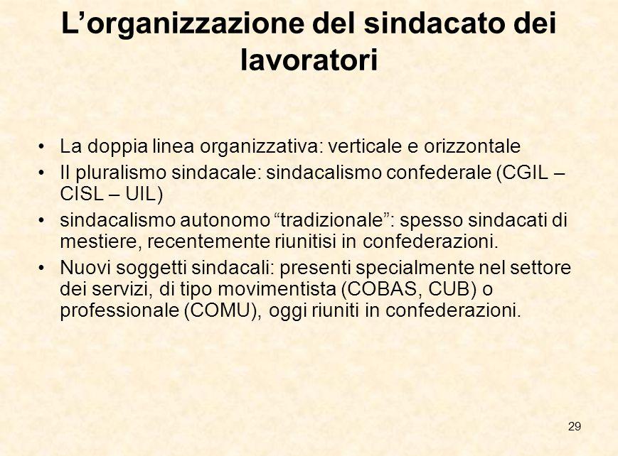 29 L'organizzazione del sindacato dei lavoratori La doppia linea organizzativa: verticale e orizzontale Il pluralismo sindacale: sindacalismo confeder