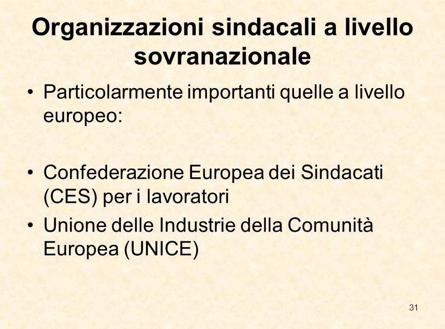 31 Organizzazioni sindacali a livello sovranazionale Particolarmente importanti quelle a livello europeo: Confederazione Europea dei Sindacati (CES) p