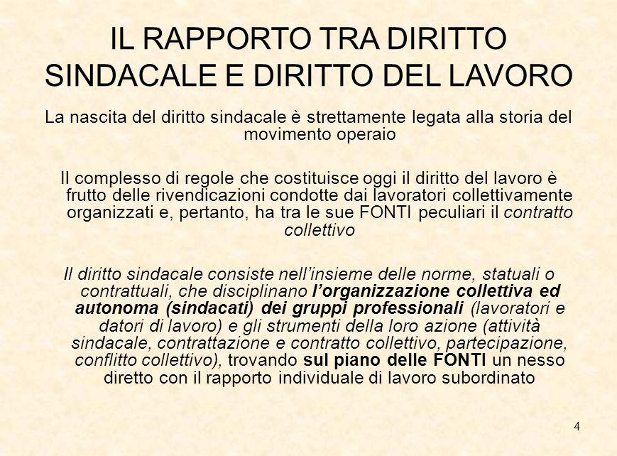 25 LA PRIVATIZZAZIONE DEL DIRITTO SINDACALE LE CONSEGUENZE: IL DIRITTO SINDACALE ITALIANO TROVA FONDAMENTO NELL'ART.