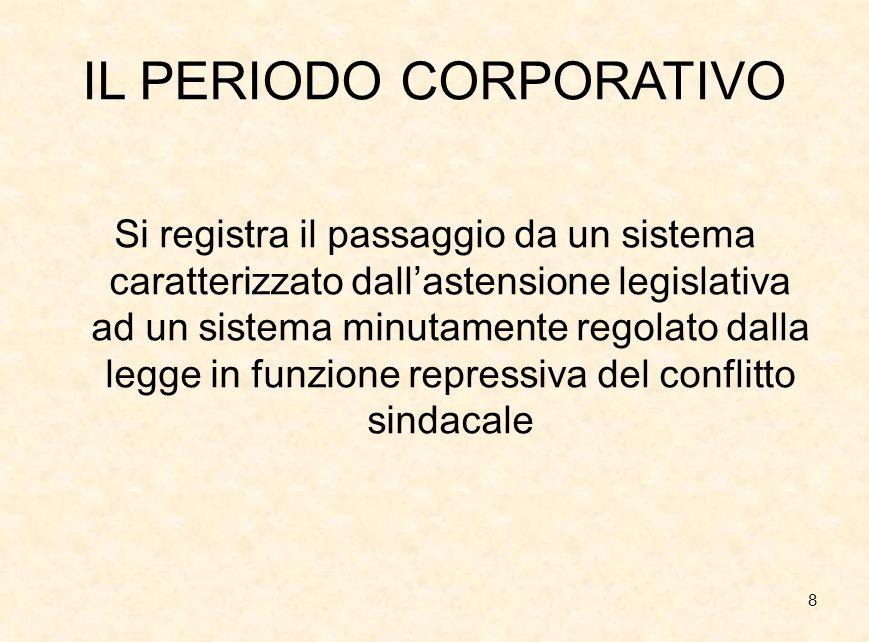 8 IL PERIODO CORPORATIVO Si registra il passaggio da un sistema caratterizzato dall'astensione legislativa ad un sistema minutamente regolato dalla le