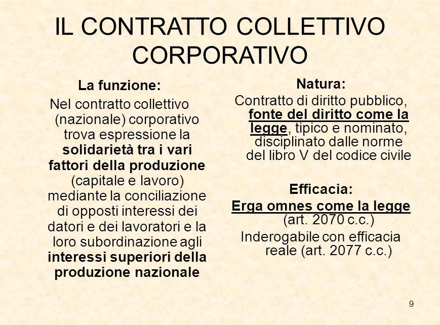 9 IL CONTRATTO COLLETTIVO CORPORATIVO La funzione: Nel contratto collettivo (nazionale) corporativo trova espressione la solidarietà tra i vari fattor