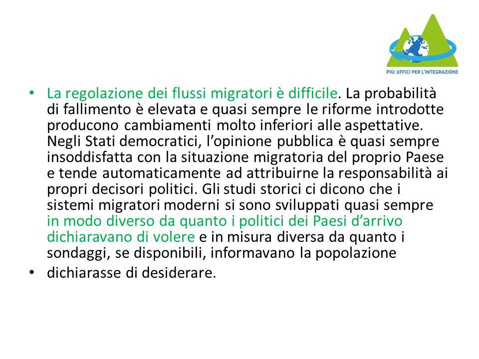 La regolazione dei flussi migratori è difficile.