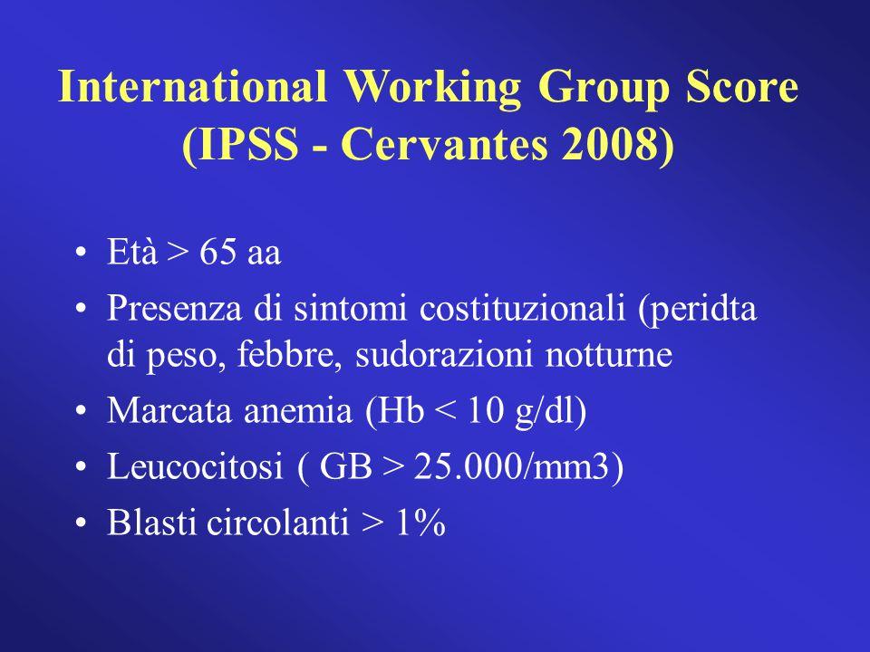 International Working Group Score (IPSS - Cervantes 2008) Età > 65 aa Presenza di sintomi costituzionali (peridta di peso, febbre, sudorazioni notturn