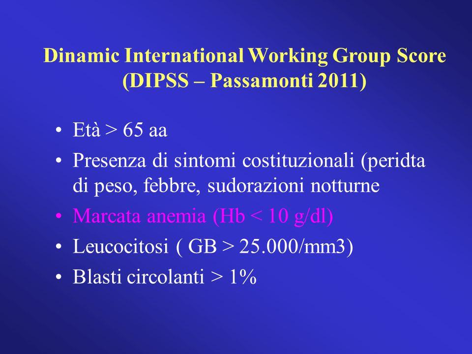 Dinamic International Working Group Score (DIPSS – Passamonti 2011) Età > 65 aa Presenza di sintomi costituzionali (peridta di peso, febbre, sudorazio
