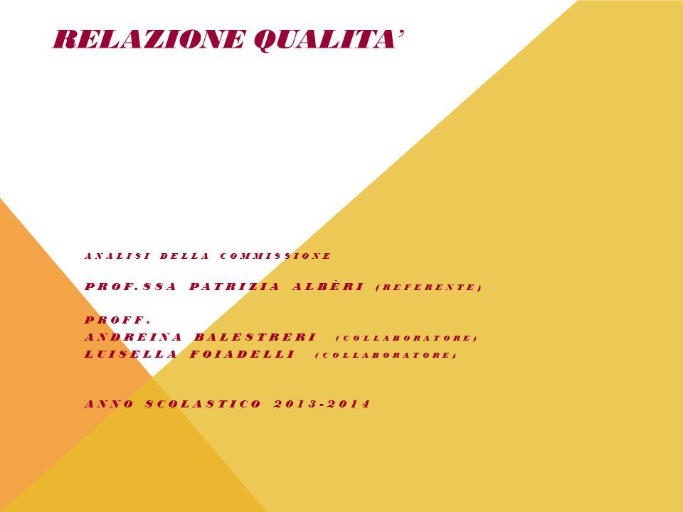 RELAZIONE QUALITA' ANALISI DELLA COMMISSIONE PROF.SSA PATRIZIA ALBÈRI (REFERENTE) PROFF. ANDREINA BALESTRERI (COLLABORATORE) LUISELLA FOIADELLI (COLLA