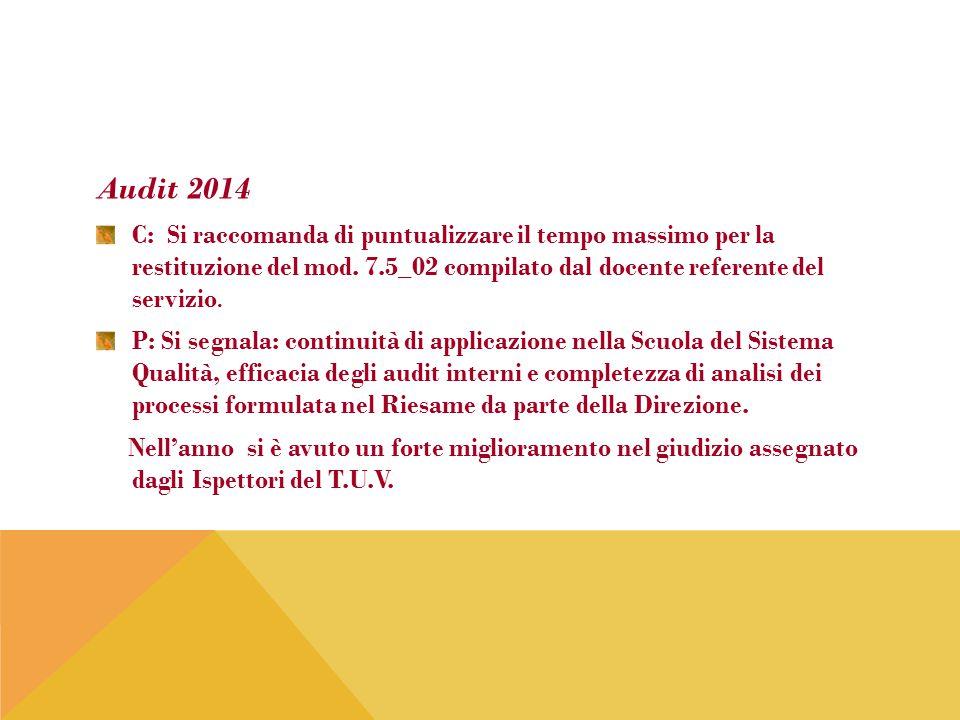 Audit 2014 C: Si raccomanda di puntualizzare il tempo massimo per la restituzione del mod. 7.5_02 compilato dal docente referente del servizio. P: Si