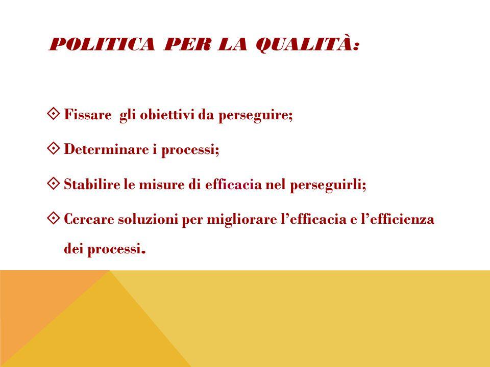POLITICA PER LA QUALITÀ:  Fissare gli obiettivi da perseguire;  Determinare i processi;  Stabilire le misure di efficacia nel perseguirli;  Cercar