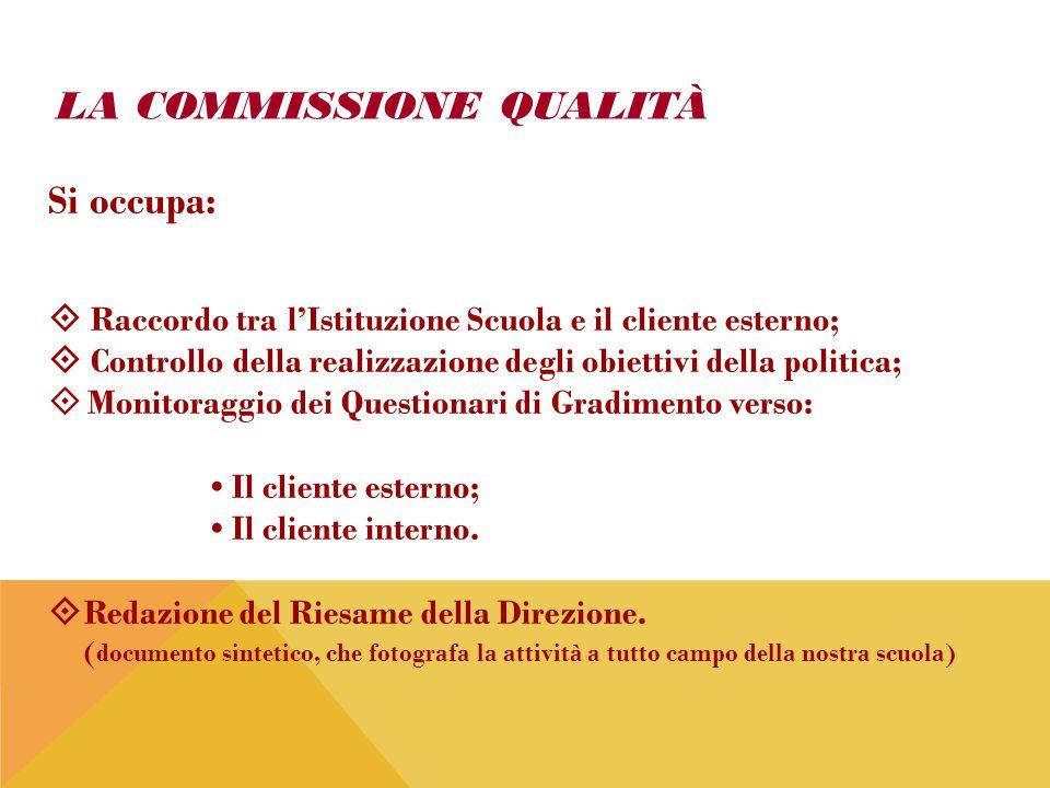 LA COMMISSIONE QUALITÀ Si occupa:  Raccordo tra l'Istituzione Scuola e il cliente esterno;  Controllo della realizzazione degli obiettivi della poli