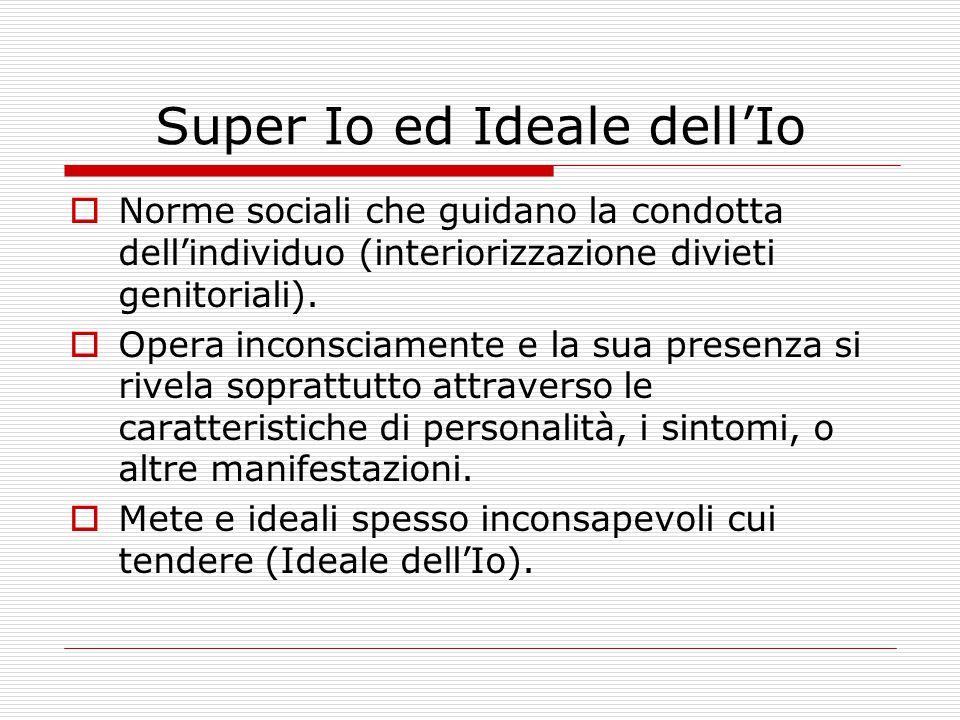 Super Io ed Ideale dell'Io  Norme sociali che guidano la condotta dell'individuo (interiorizzazione divieti genitoriali).  Opera inconsciamente e la
