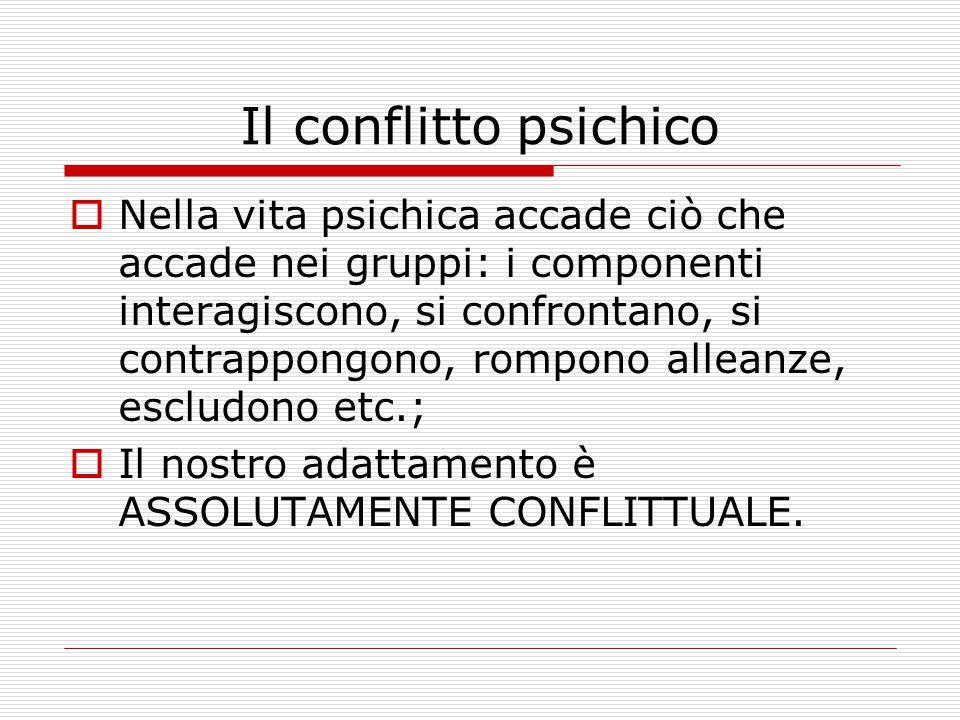 Il conflitto psichico  Nella vita psichica accade ciò che accade nei gruppi: i componenti interagiscono, si confrontano, si contrappongono, rompono alleanze, escludono etc.;  Il nostro adattamento è ASSOLUTAMENTE CONFLITTUALE.