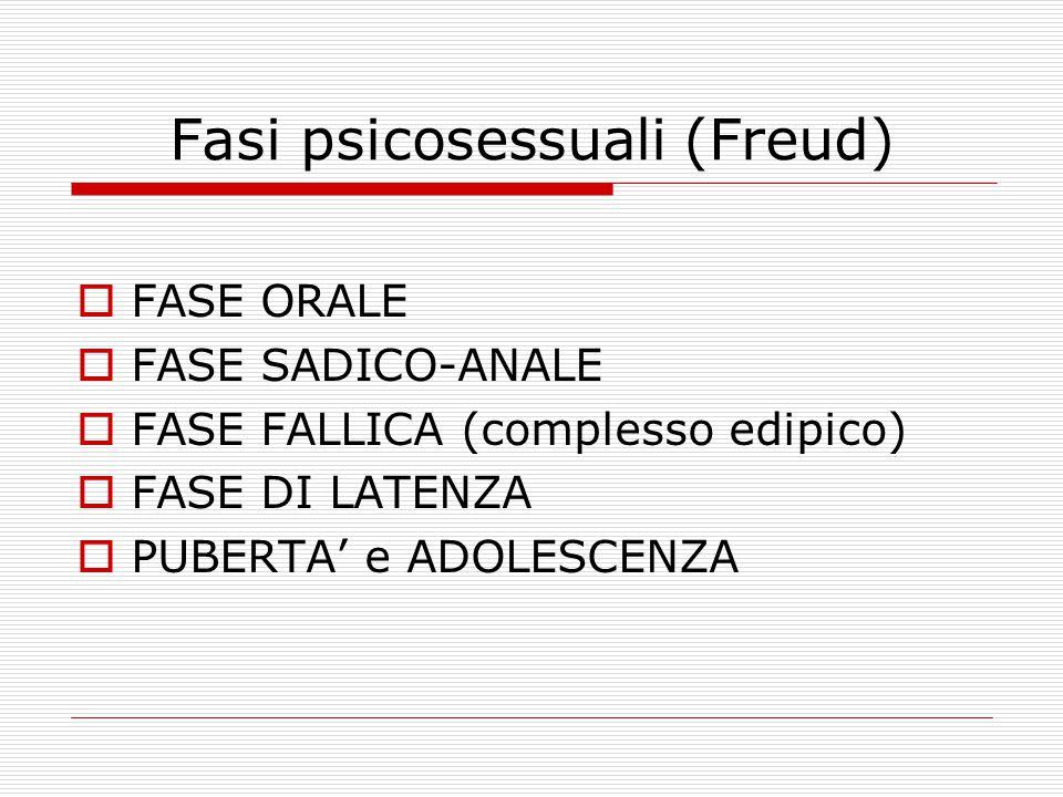 Fasi psicosessuali (Freud)  FASE ORALE  FASE SADICO-ANALE  FASE FALLICA (complesso edipico)  FASE DI LATENZA  PUBERTA' e ADOLESCENZA