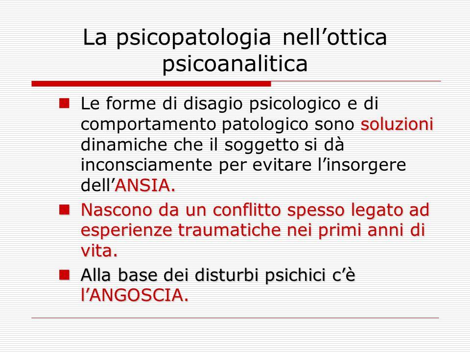 La psicopatologia nell'ottica psicoanalitica soluzioni ANSIA. Le forme di disagio psicologico e di comportamento patologico sono soluzioni dinamiche c