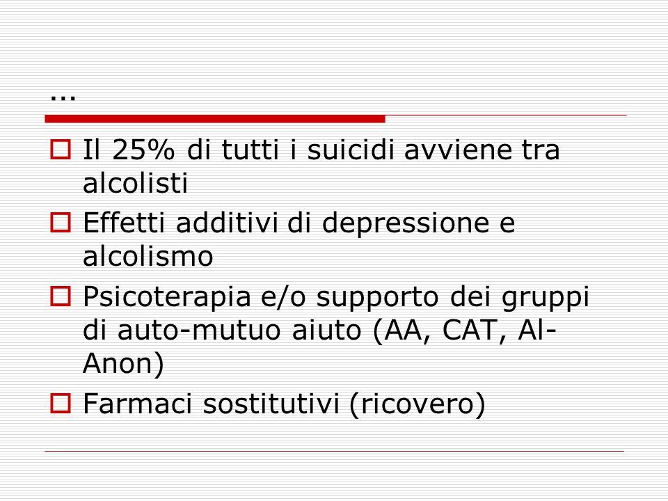 …  Il 25% di tutti i suicidi avviene tra alcolisti  Effetti additivi di depressione e alcolismo  Psicoterapia e/o supporto dei gruppi di auto-mutuo aiuto (AA, CAT, Al- Anon)  Farmaci sostitutivi (ricovero)