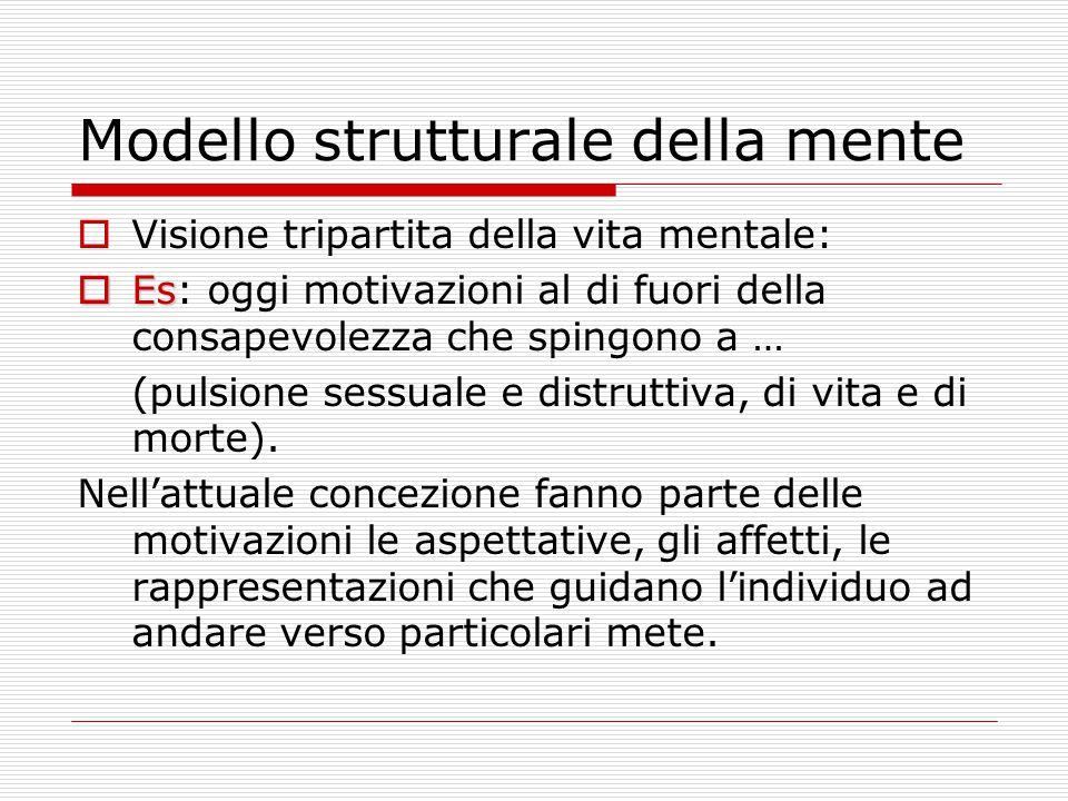 Modello strutturale della mente  Visione tripartita della vita mentale:  Es  Es: oggi motivazioni al di fuori della consapevolezza che spingono a … (pulsione sessuale e distruttiva, di vita e di morte).