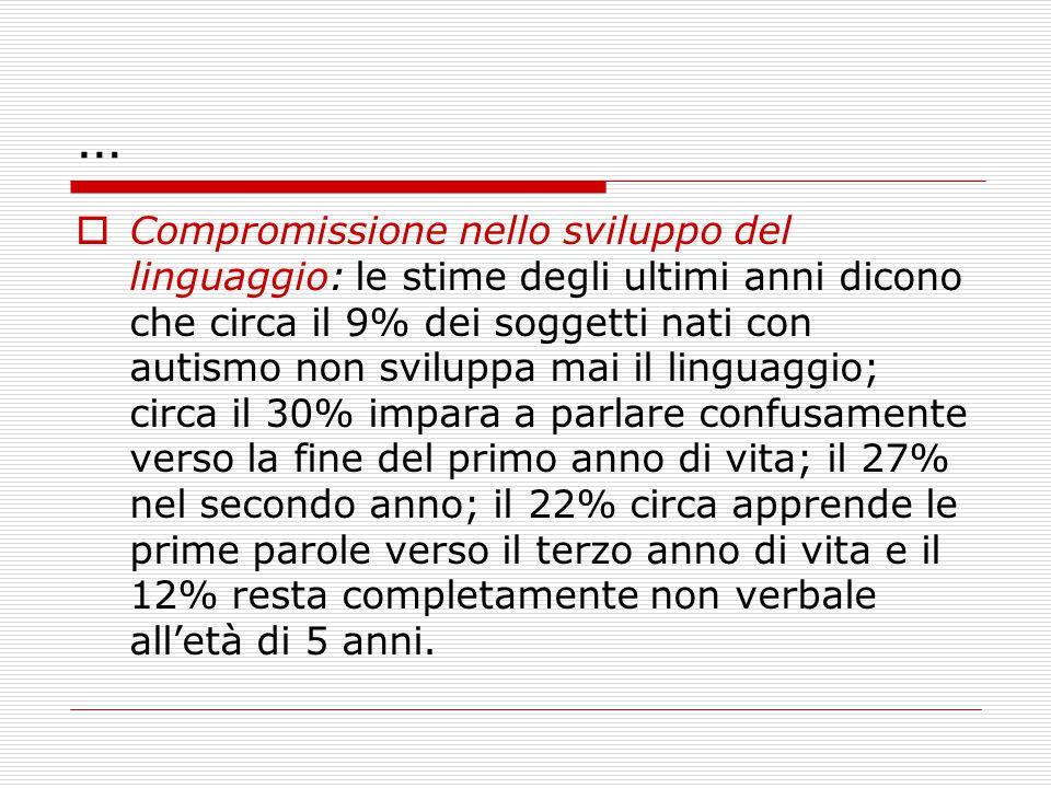 …  Compromissione nello sviluppo del linguaggio: le stime degli ultimi anni dicono che circa il 9% dei soggetti nati con autismo non sviluppa mai il