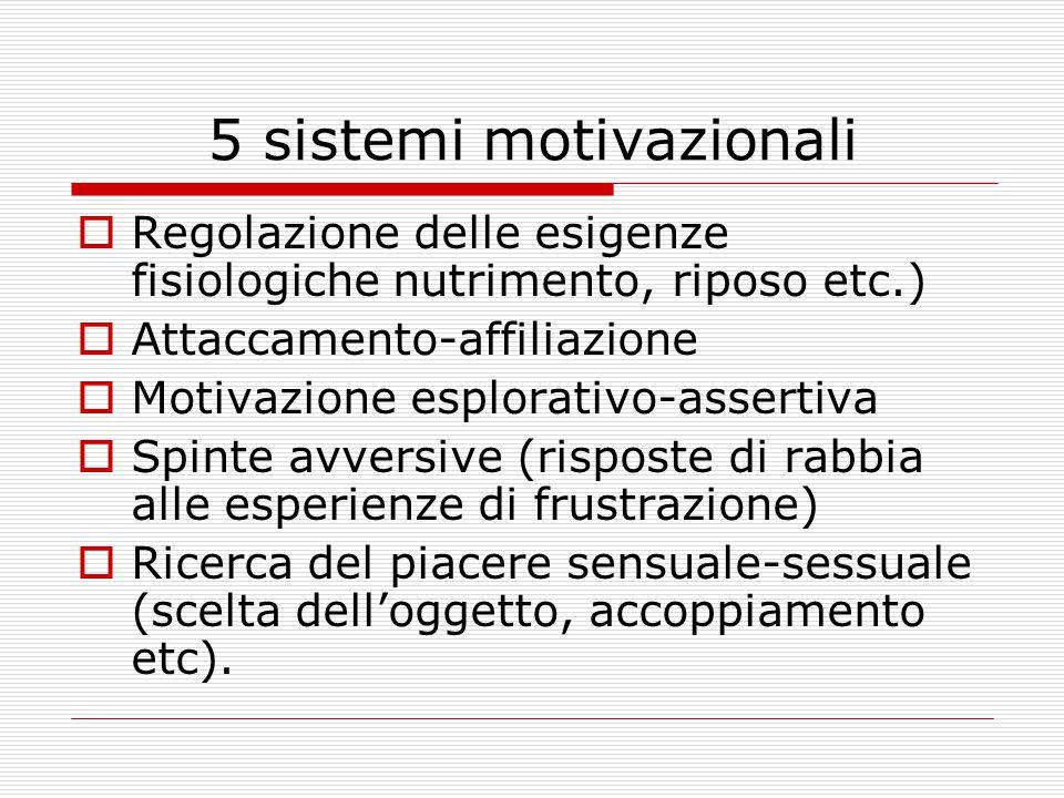 5 sistemi motivazionali  Regolazione delle esigenze fisiologiche nutrimento, riposo etc.)  Attaccamento-affiliazione  Motivazione esplorativo-asser