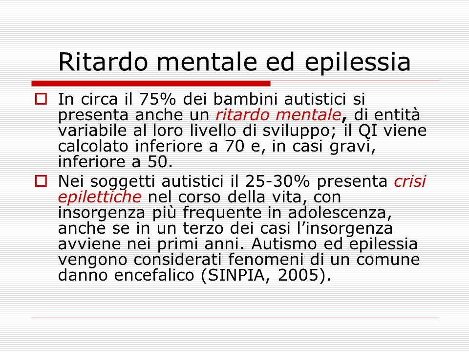 Ritardo mentale ed epilessia  In circa il 75% dei bambini autistici si presenta anche un ritardo mentale, di entità variabile al loro livello di sviluppo; il QI viene calcolato inferiore a 70 e, in casi gravi, inferiore a 50.