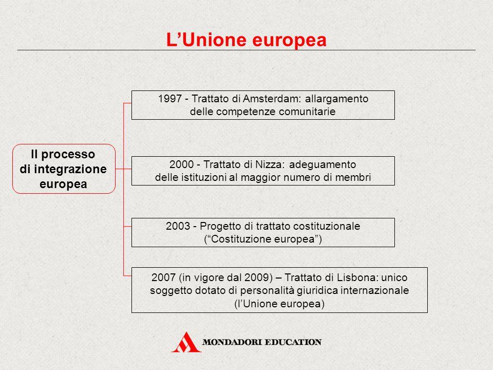 Il processo di integrazione europea 1997 - Trattato di Amsterdam: allargamento delle competenze comunitarie 2000 - Trattato di Nizza: adeguamento dell