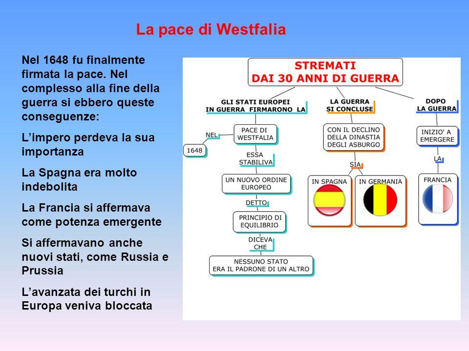 La pace di Westfalia Nel 1648 fu finalmente firmata la pace.