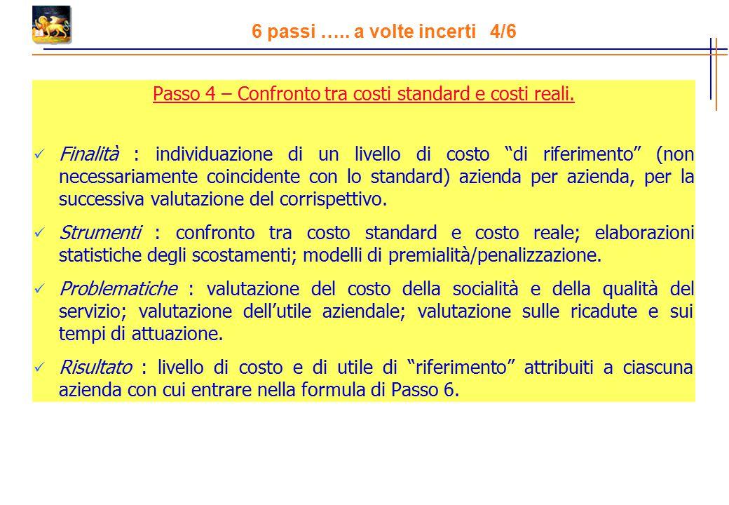 """Passo 4 – Confronto tra costi standard e costi reali. Finalità : individuazione di un livello di costo """"di riferimento"""" (non necessariamente coinciden"""