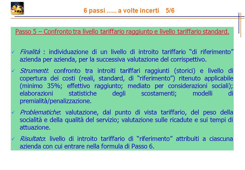 """Passo 5 – Confronto tra livello tariffario raggiunto e livello tariffario standard. Finalità : individuazione di un livello di introito tariffario """"di"""