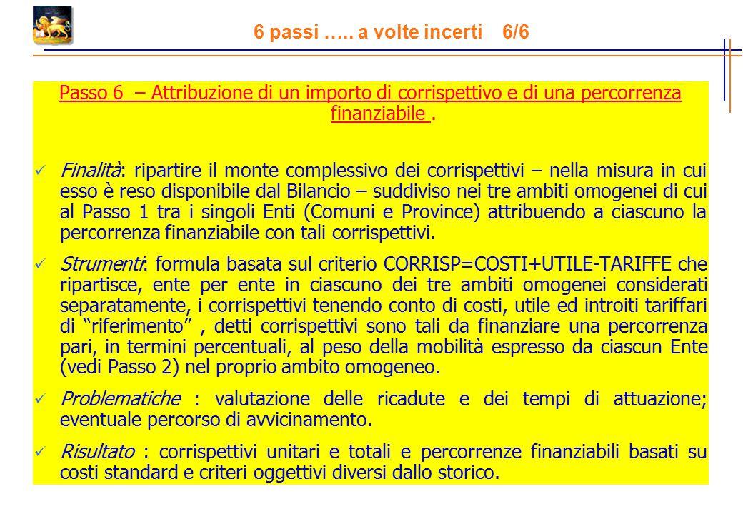 Passo 6 – Attribuzione di un importo di corrispettivo e di una percorrenza finanziabile. Finalità: ripartire il monte complessivo dei corrispettivi –