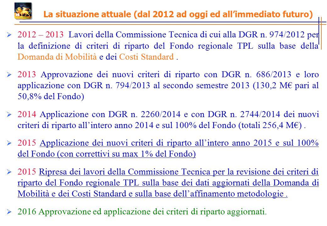 La situazione attuale (dal 2012 ad oggi ed all'immediato futuro)  2012 – 2013 Lavori della Commissione Tecnica di cui alla DGR n. 974/2012 per la def