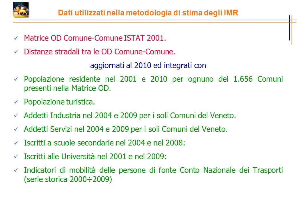 Dati utilizzati nella metodologia di stima degli IMR Matrice OD Comune-Comune ISTAT 2001. Distanze stradali tra le OD Comune-Comune. aggiornati al 201