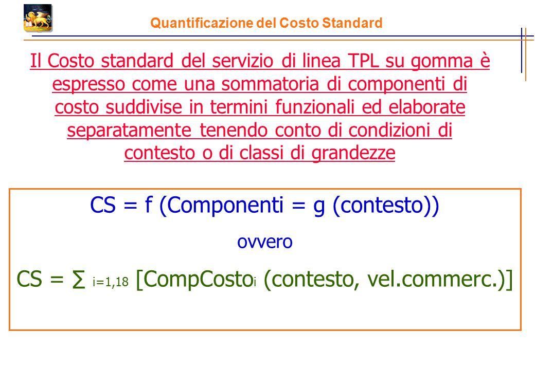 Quantificazione del Costo Standard Il Costo standard del servizio di linea TPL su gomma è espresso come una sommatoria di componenti di costo suddivise in termini funzionali ed elaborate separatamente tenendo conto di condizioni di contesto o di classi di grandezze CS = f (Componenti = g (contesto)) ovvero CS = ∑ i=1,18 [CompCosto i (contesto, vel.commerc.)]