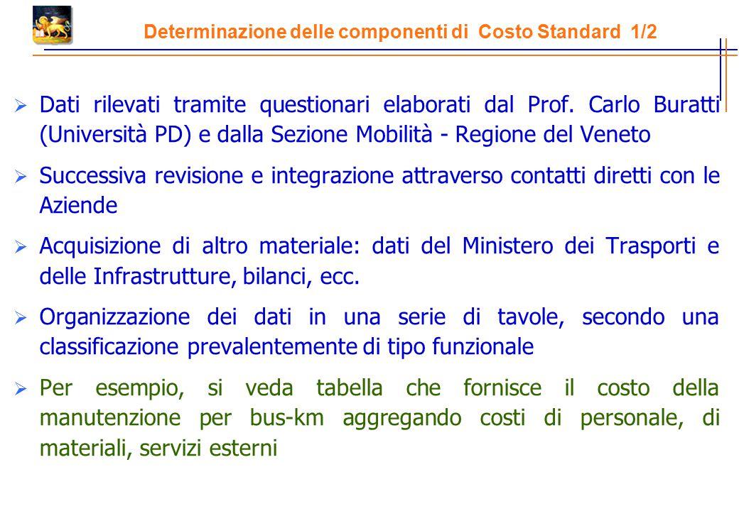 Determinazione delle componenti di Costo Standard 1/2  Dati rilevati tramite questionari elaborati dal Prof. Carlo Buratti (Università PD) e dalla Se