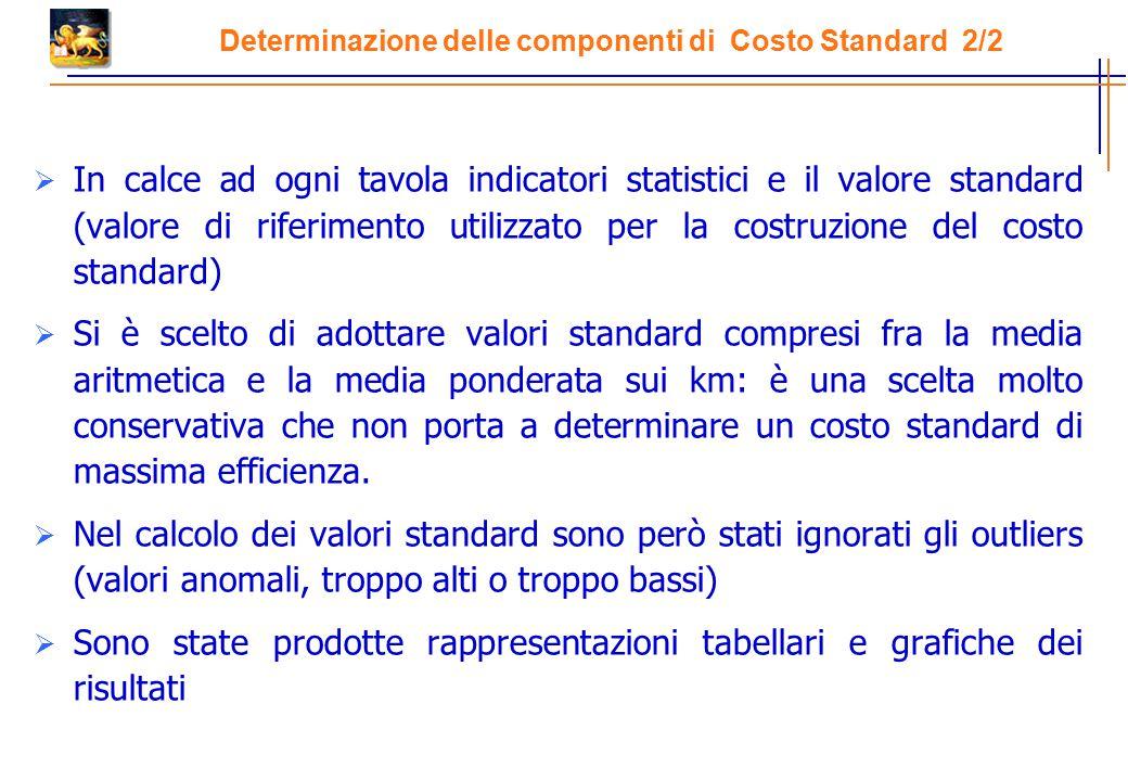  In calce ad ogni tavola indicatori statistici e il valore standard (valore di riferimento utilizzato per la costruzione del costo standard)  Si è s