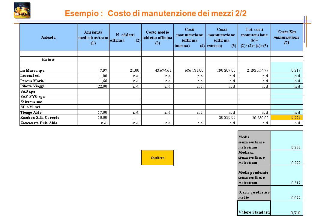 Esempio : Costo di manutenzione dei mezzi 2/2