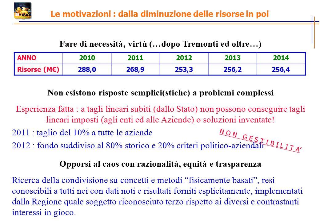 Le motivazioni : dalla diminuzione delle risorse in poi Fare di necessità, virtù (…dopo Tremonti ed oltre…) Non esistono risposte semplici(stiche) a p